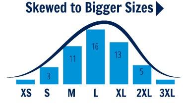 Order Larger Sizes