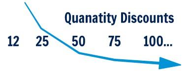 Quanity Discounts